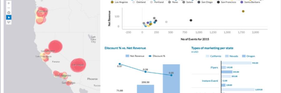 SAP BusinessObjects Cloud-1