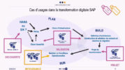 webinar infogerance SAP